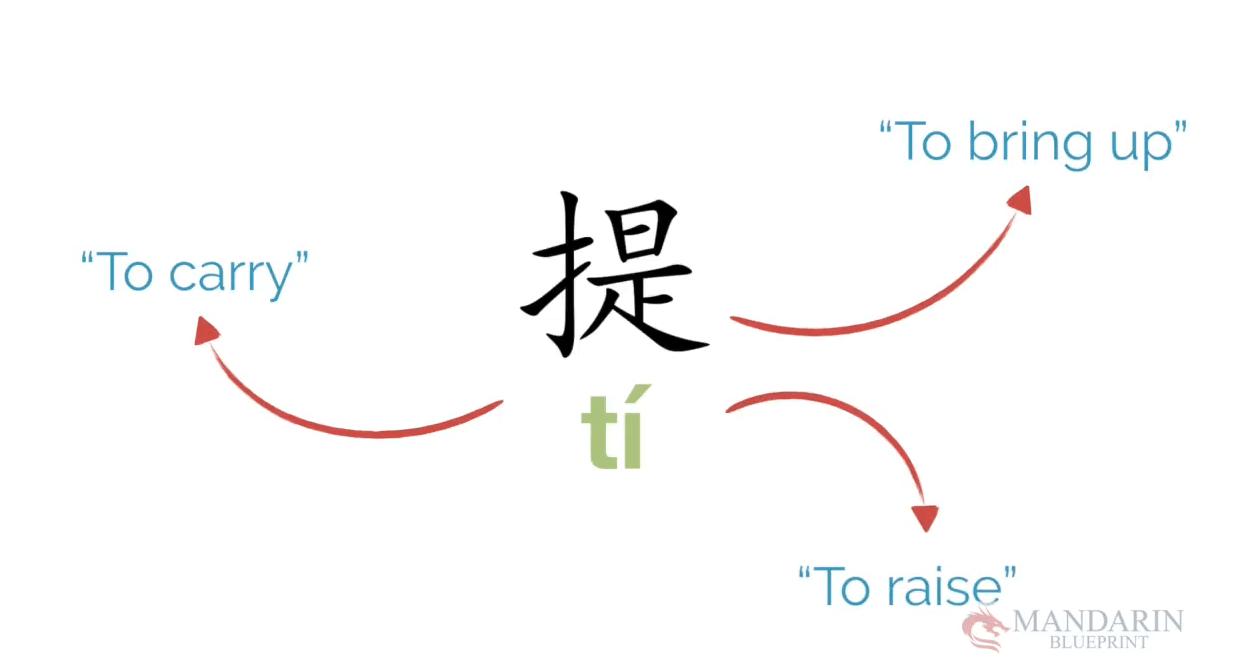 提 Chinese character, The Power of Chinese Characters – 提 tí