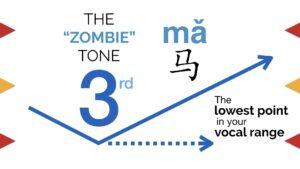 Tone Pairs, Tones Come Better in Pairs – Mandarin Tone Pairs