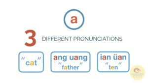 Chinese Pinyin, Chinese Pinyin Primer – What You Need to Know About the Chinese Alphabet