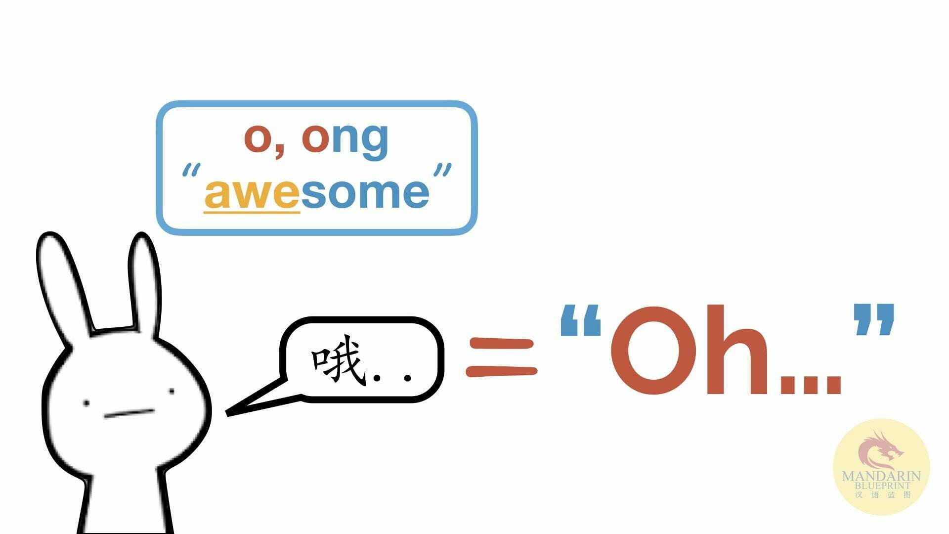 Chinese Letter U, CHINESE LETTER O & U (WU) – COMPREHENSIVE GUIDE