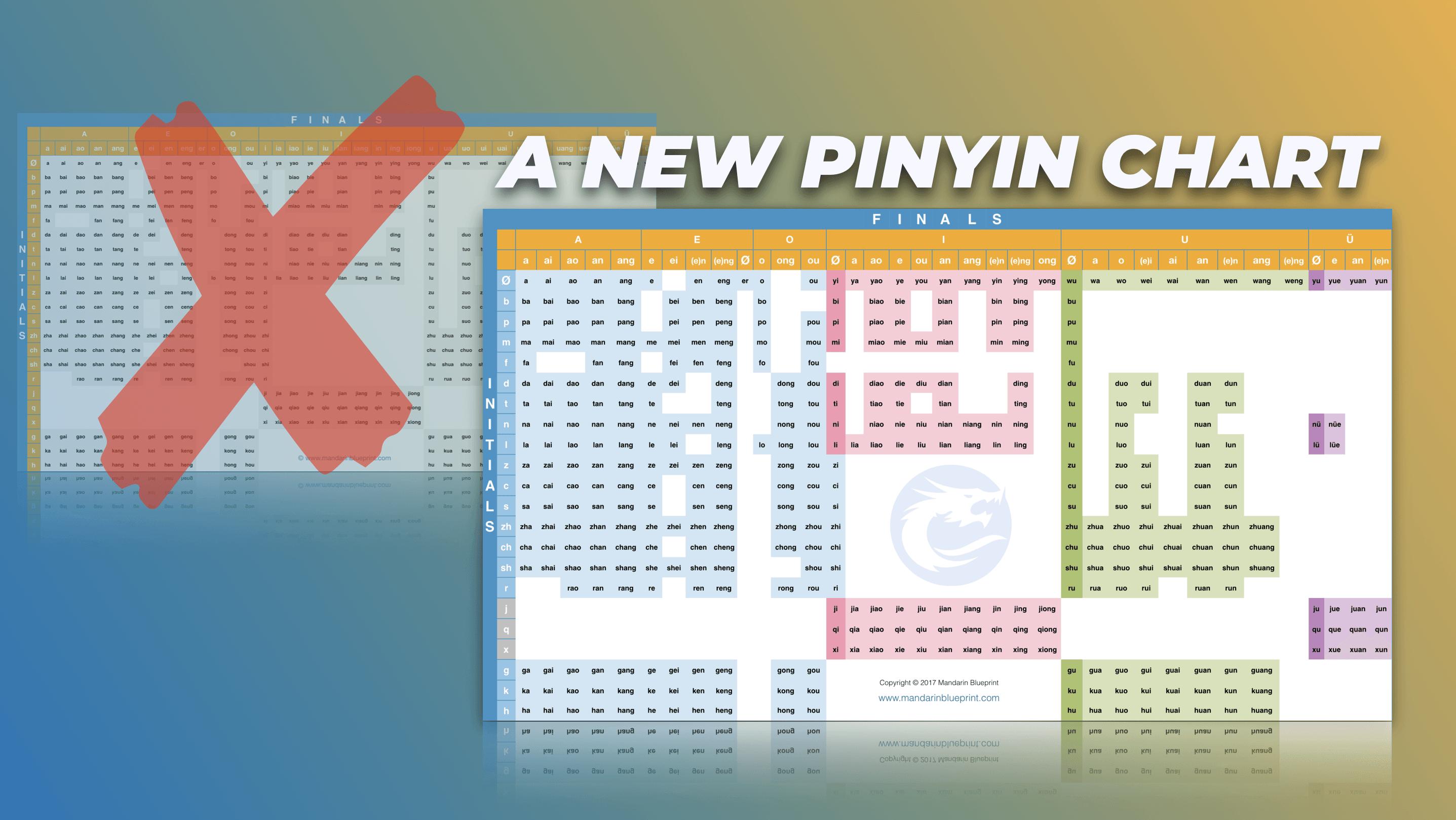 new pinyin chart