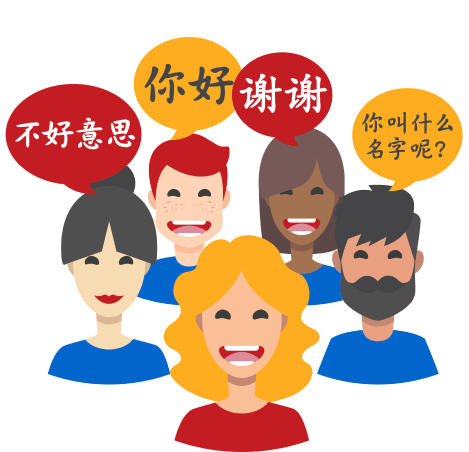 steps to learn Chinese