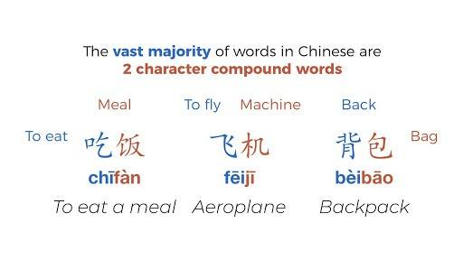 Chinese words, 3 Questions About Chinese Words