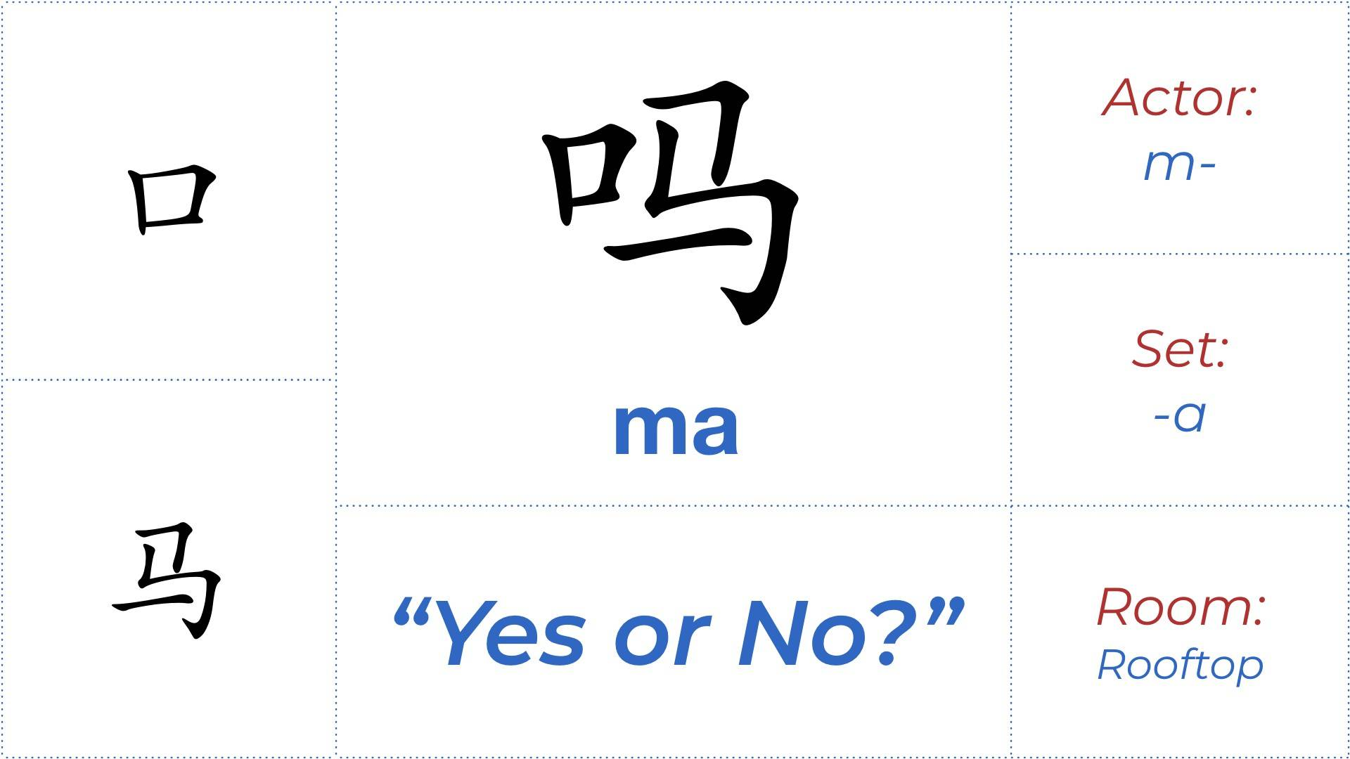 Chinese character 吗