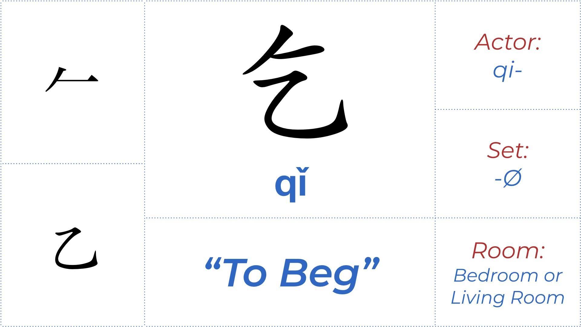 Chinese character 乞