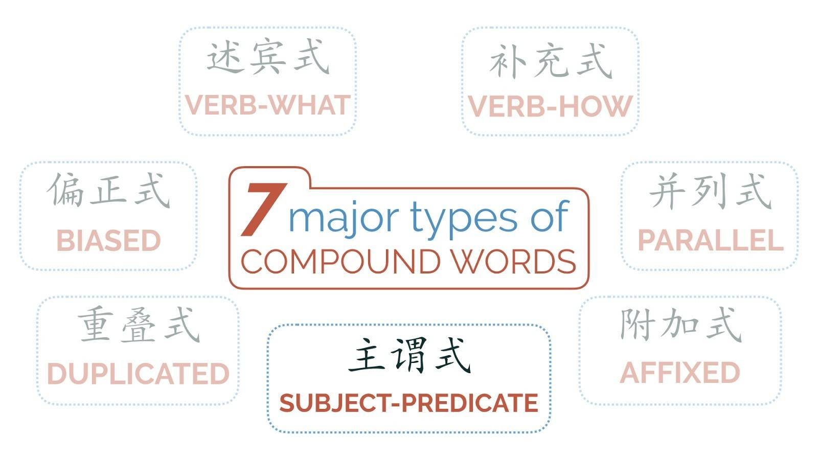 interesting Chinese words