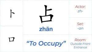 Chinese character 占