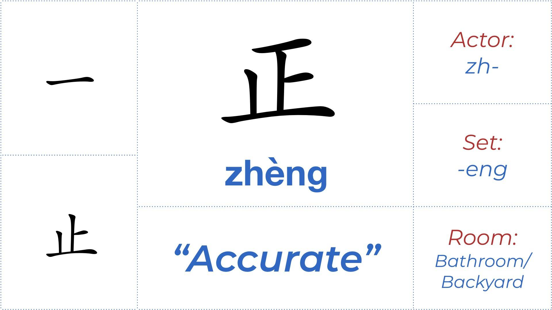 Chinese character 正