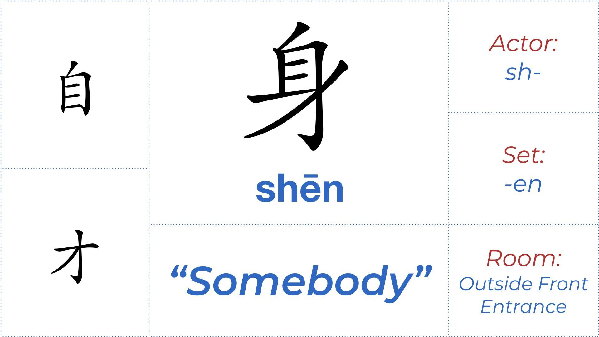 Chinese character 身