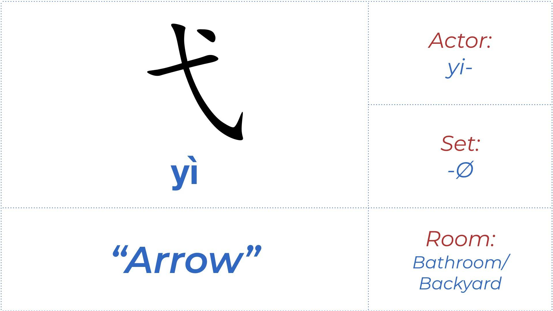 Chinese character 弋