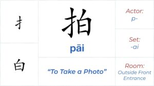 Chinese character 拍