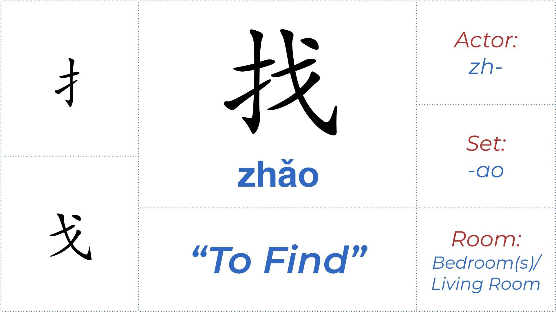 Chinese character 找