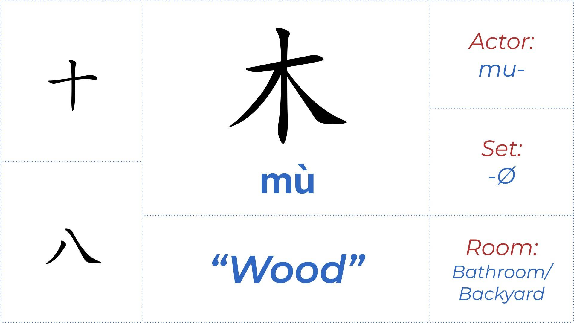 Chinese character 木