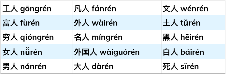 Chinese character examples